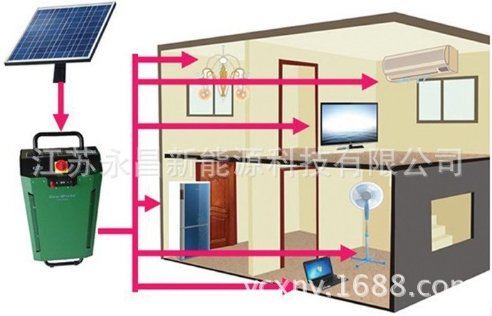 300w太阳能家用储能电源